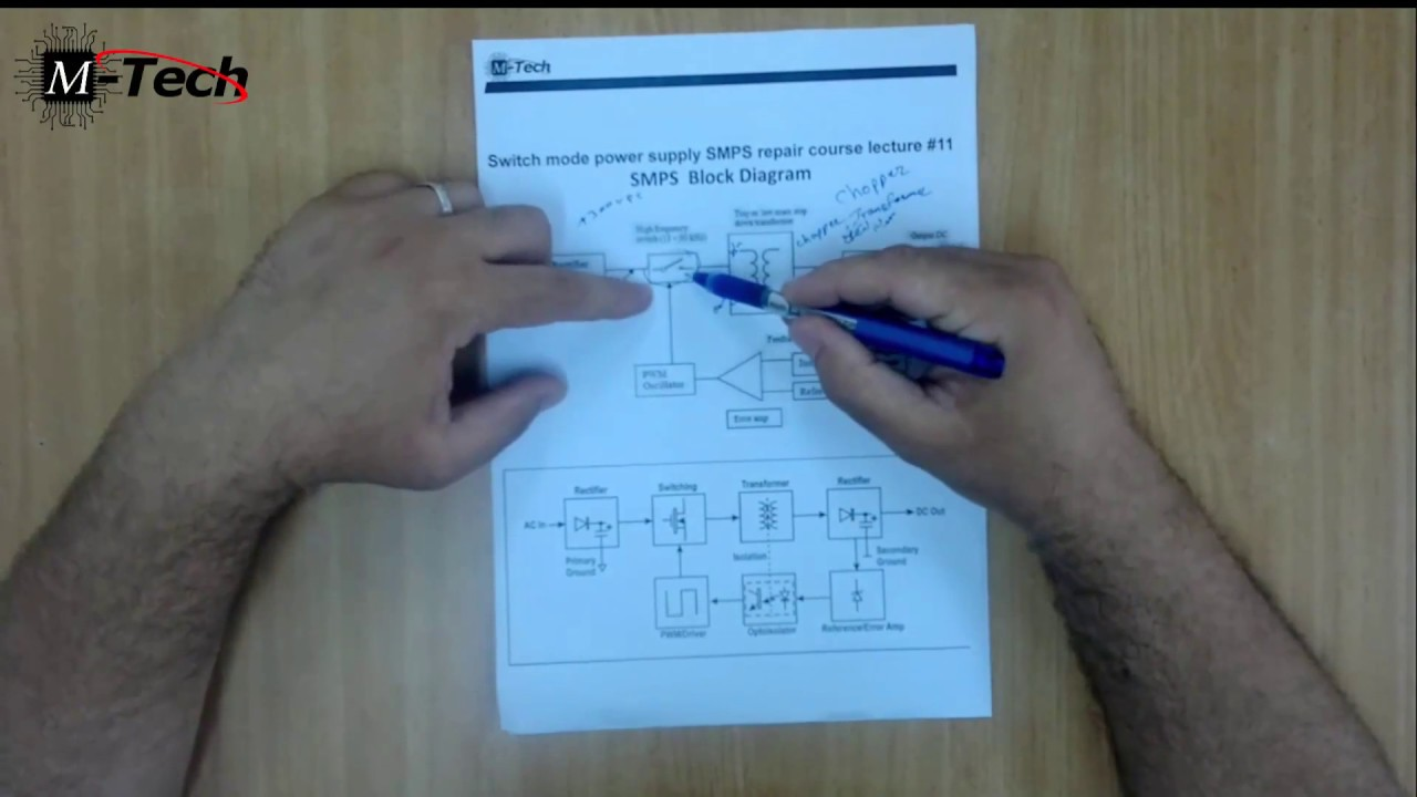 switch mode power supply SMPS repair course lecture # 11 SMPS Block ...