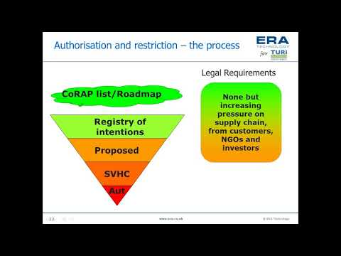 European Union REACH Regulation   Registration, Evaluation, and Authorization of Ch