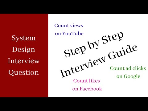 System Design Interview Step By Step Guide Youtube