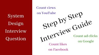 System Design Interview – Step By Step Guide