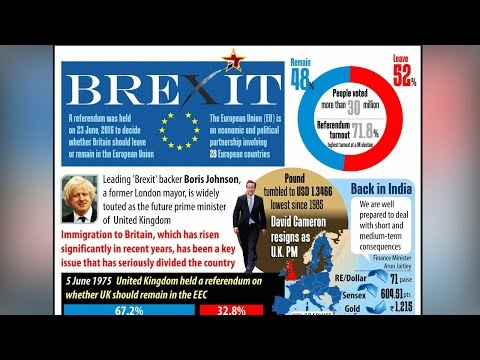 English will no more be official language of EU after Brexit | Oneindia News
