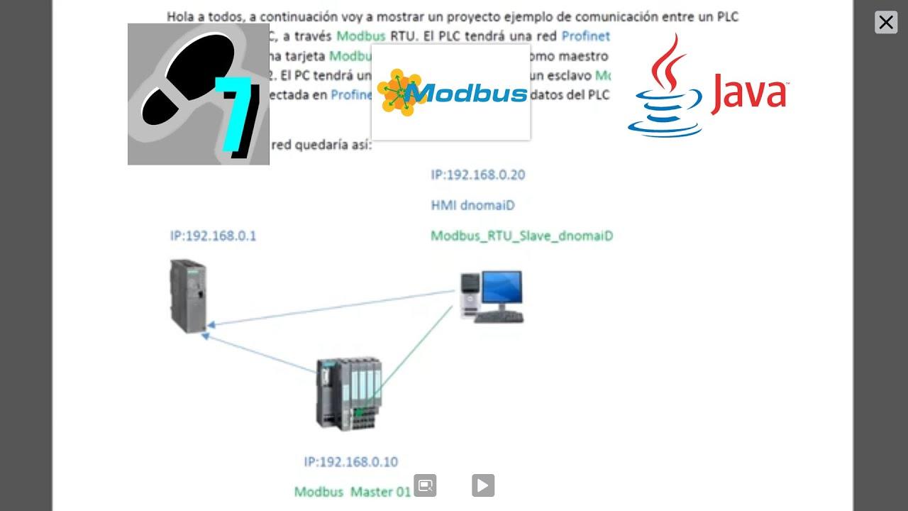MODBUS RTU S7 + JAVA