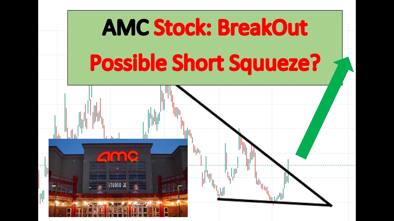 AMC Stock Analysis ||  Possible Short Squeeze Coming? || High Short Intesrtest || Bull Pattern !!
