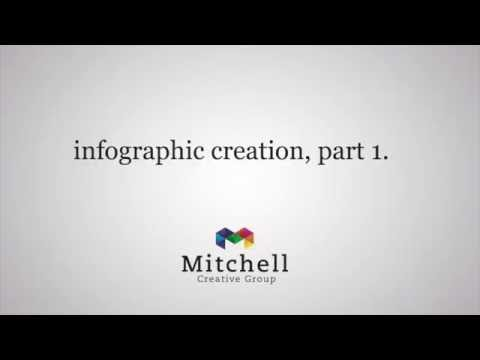 How to create an infographic, part one
