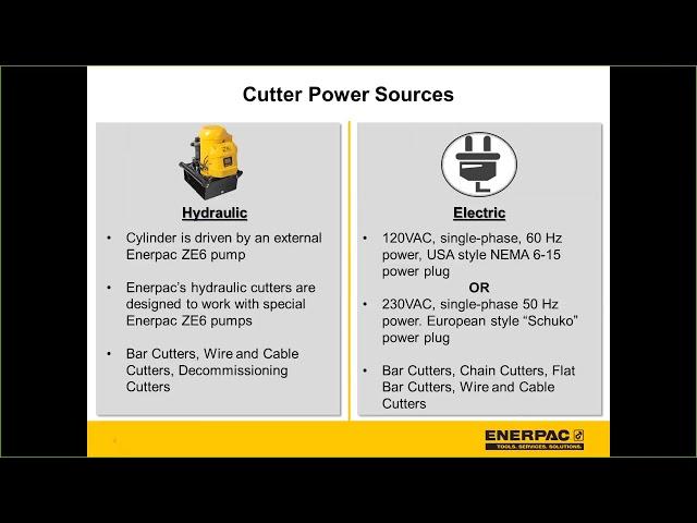 Training Webinar - Industrial Cutters   Enerpac