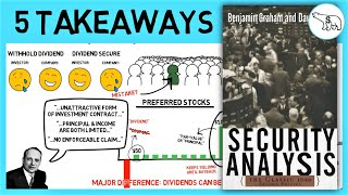 SECURITY ANALYSIS | PART 4 - BONDS & PREFERRED STOCKS (BY BEN GRAHAM)