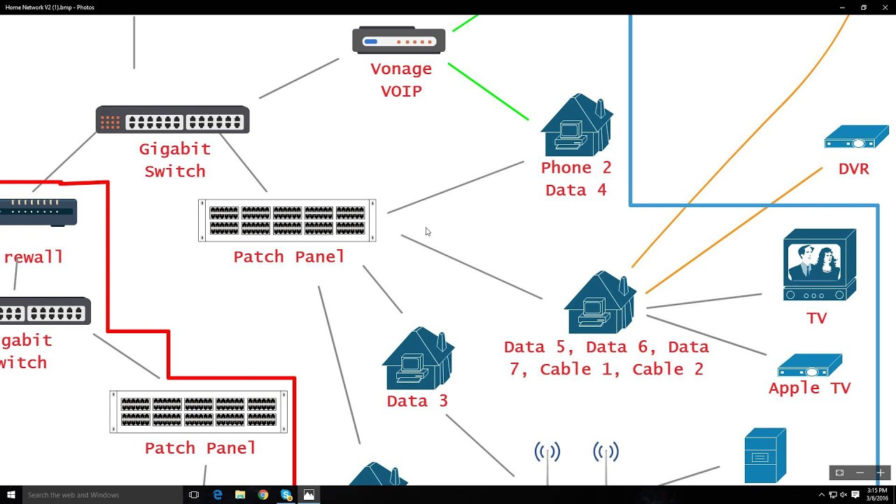 hight resolution of home network diagram