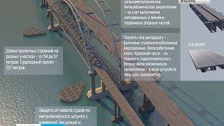 видео Началось возведение свайных фундаментов моста через Керченский пролив