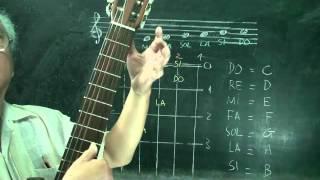Hướng dẫn tập guitar (cho người mới bắt đầu)_BÀI 1