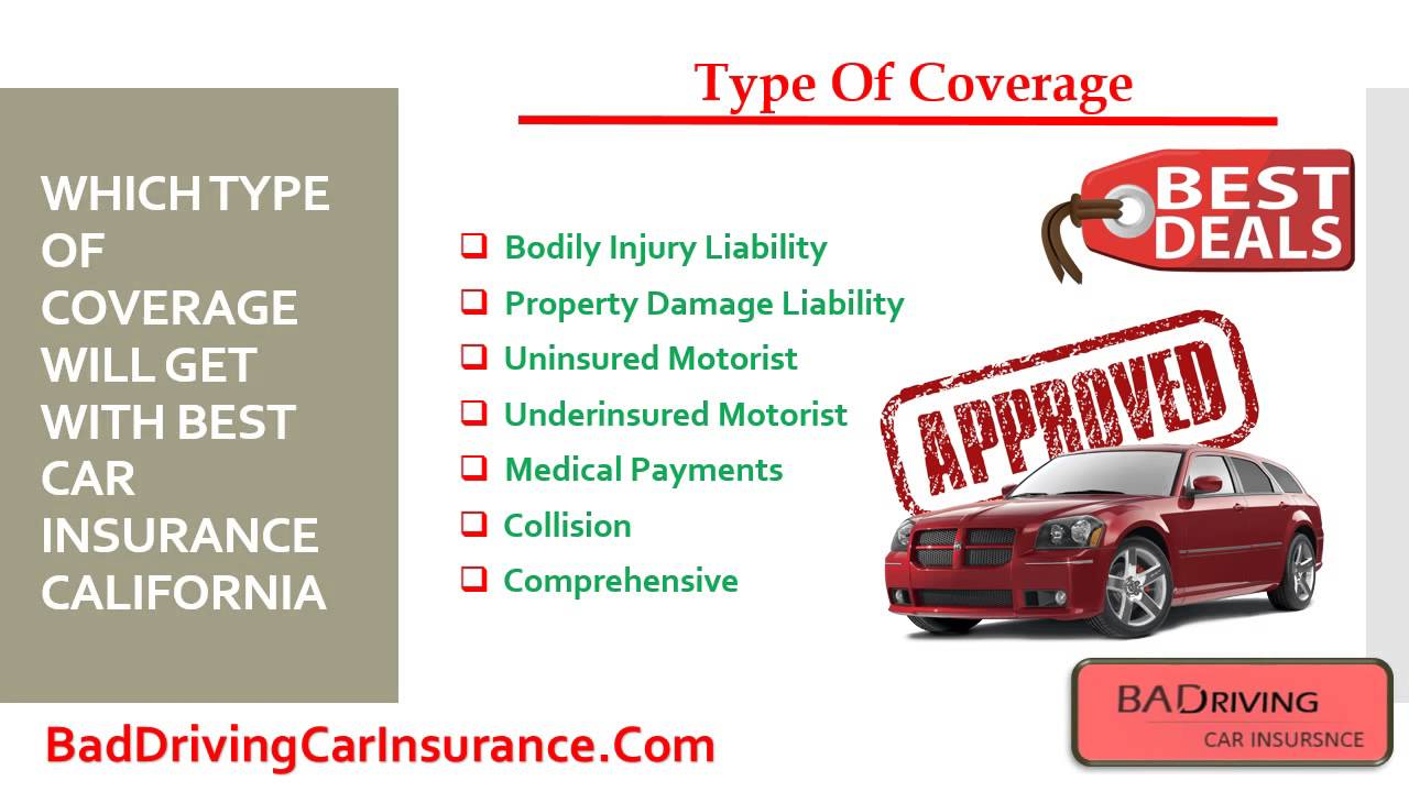 Clearcover Car Insurance Quotes Features: California Car Insurance Companies