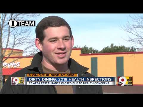 Dirty Dining: 2018 Health Inspections