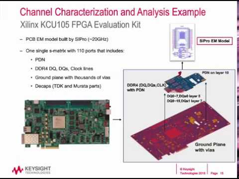 Practical Approach for Signal Integrity Analysis of High Data Rate Channels