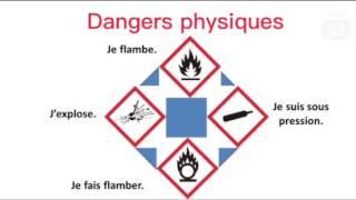 Les 9 pictogrammes de dangers