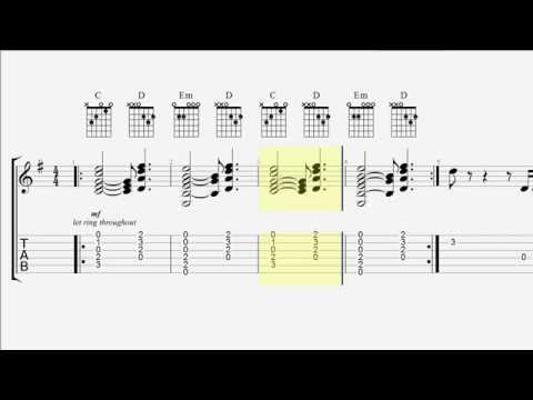 Guitar Tab - Chords - Closer - The Chainsmokers