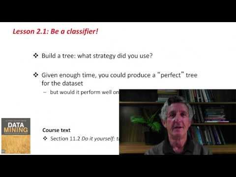Data Mining with Weka (2.1: Be a classifier!)