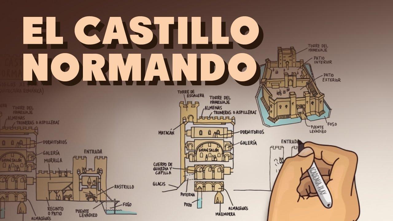 Características del Castillo Normando
