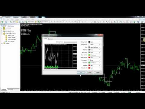 Forex hybrid ds trade manager ea