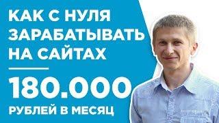 Как заработать от 1000 до 10000 долларов в месяц