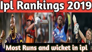 IPL 2019 point table today : IPL team standing, ranking,Most runs and wicket.