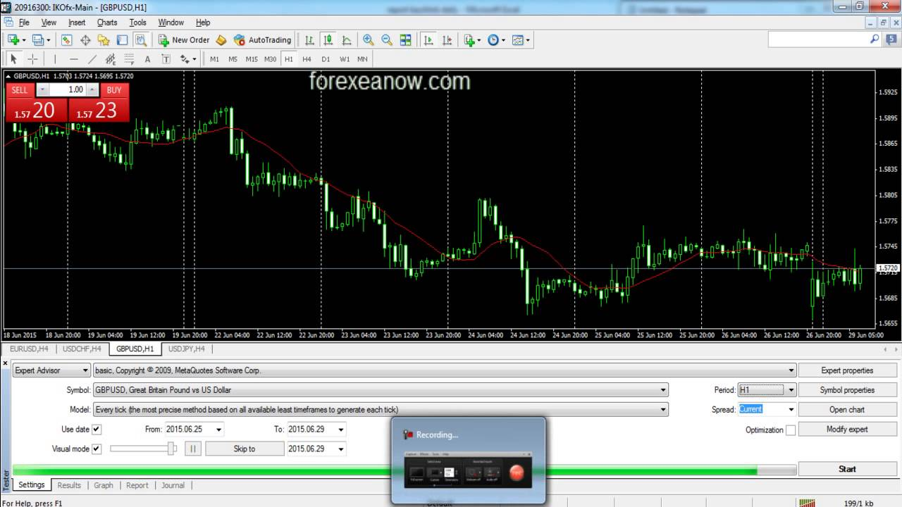 Forex strategy tester 2