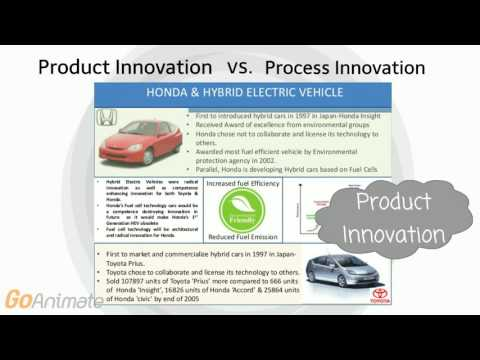 Types and Patterns of Innovation (Animation)