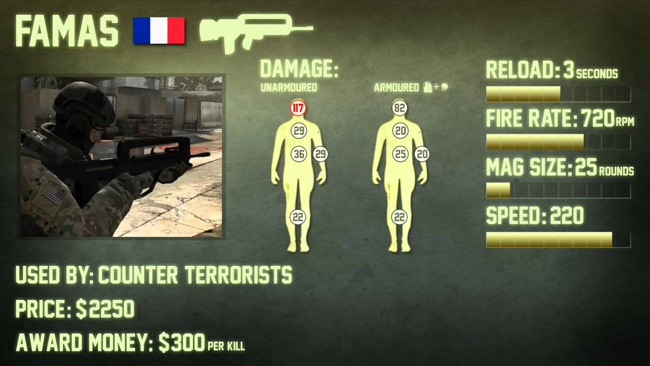 CS:GO FAMAS Weapon Guide (Counter Strike: Global Offensive)