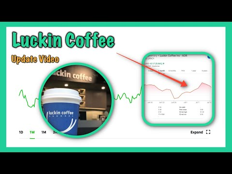 Luckin Coffee Stock Update - They Are Growing? | Robinhood Investing