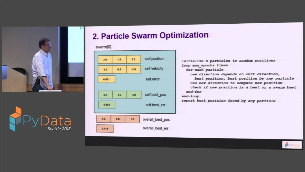 James McCaffrey: Swarm Intelligence Optimization using Python