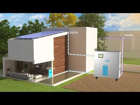 Smart Battery Power Cube 3000 Residential Solar Energy Storage System