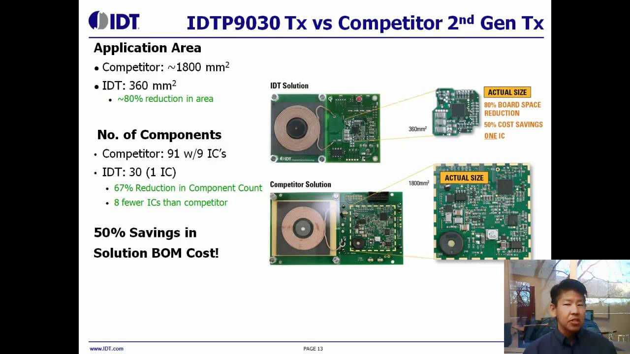 Introduction to IDT Wireless Power IC Solutions (Inductive Charging)