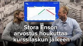Stora Enson arvostus houkuttaa kurssilaskun jälkeen