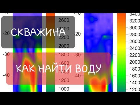 Скважина, ПОИСК ВОДЫ. Станица Натухаевская, станица Раевская #Гостагаевская Новороссийск, Цемдолина