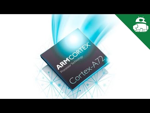 Cortex A72: what you need to know - ARM Interview