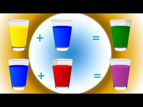 Color Mixing for Children,Primary Colors for Kids,Mixing Watercolor for Babies
