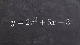 Tutorial - How do you solve a quadratic when a is not 1, y = 2x^2 + 5x - 3