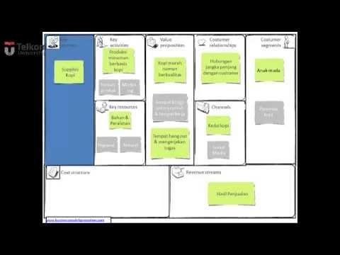 Studi Kasus Business Model Canvas Kedai Kopi Receh Telkom University Youtube