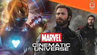 Major MCU Announcement Is Coming According to Sources