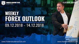 Forex Weekly Forecast 9 To 14 Of December 2018 - By Vladimir Ribakov