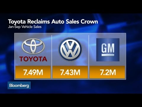 Toyota Reclaims Biggest Automaker Title