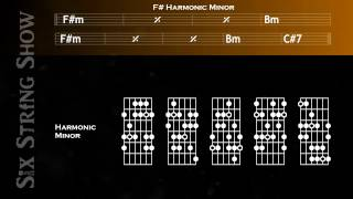 F# Harmonic Minor Guitar Backing Track