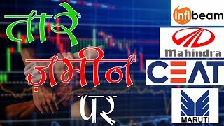 infibeam share : Maruti share : Tata motors share : Ceat Share : m&m share :Share Market Investment
