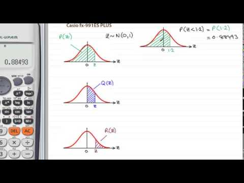 Forex probability distribution
