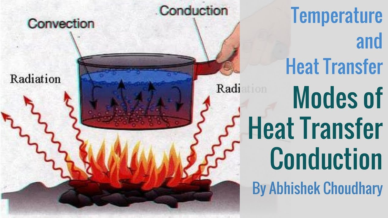 conduction and heat transfer essay As the name suggests, heat transfer is the travel of heat or thermal energy from one object or entity to another this transfer takes place in three ways - conduction, convection, and radiation.