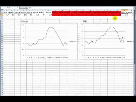 Weekly forex market analysis