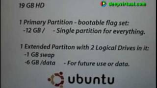 Partitioning & Installing Ubuntu Server Part 1/2