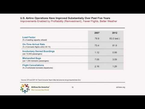 2012 U.S. Airline Industry Operational Performance