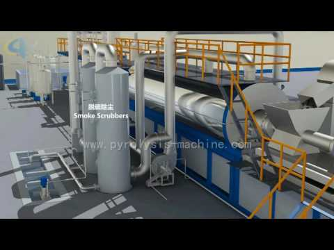 3-D Continuous Pyrolysis System from Shangqiu Jinpeng Industrial, waste to energy