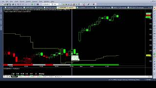free live 1-oct-2020  buysell signal mcx and nse || No Loss Intraday Trading Strategy NSE BSE MCX