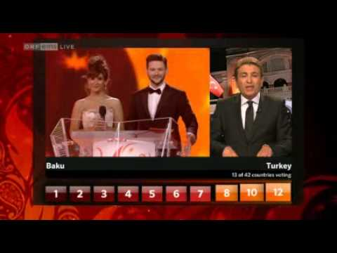 Eurovision Song Contest - Finale- FM4 Voting 2012