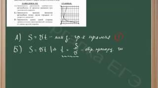Установление соответствия зависимостей и графиков